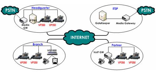 Видеотелефон AP-VP350